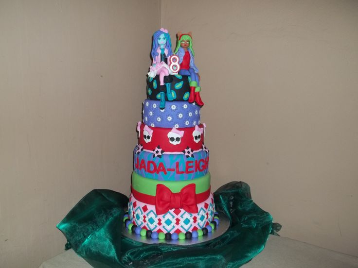 Granddaughters Monster High birthday cake