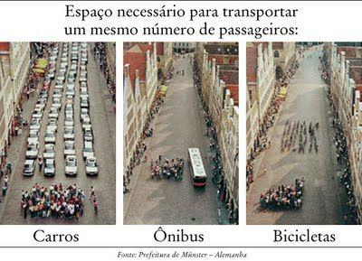 Carros x Ônibus x Bicicletas - O que acham?
