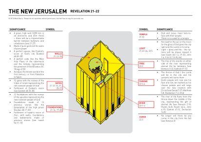 romans bible study guide pdf