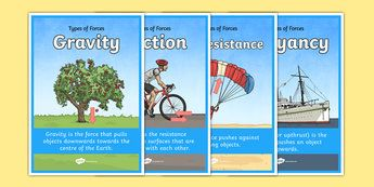 Types Of Forces Display Posters - types of forces, forces, physics, display…