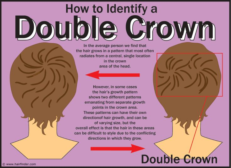 crown hair growth patterns usually are seen at the back of