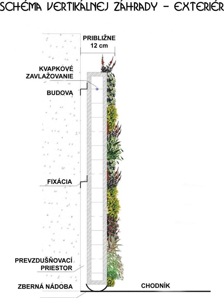 Vertikálne záhrady - AZALEA