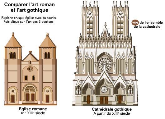 Discipline : Histoire, Histoire de l'art Niveau(x) : CE2, CM1, CM2 Notion : Comparer les deux types d'églises Descriptif : Une animation flash très interactive sur la comparaison entre l'art roman ...