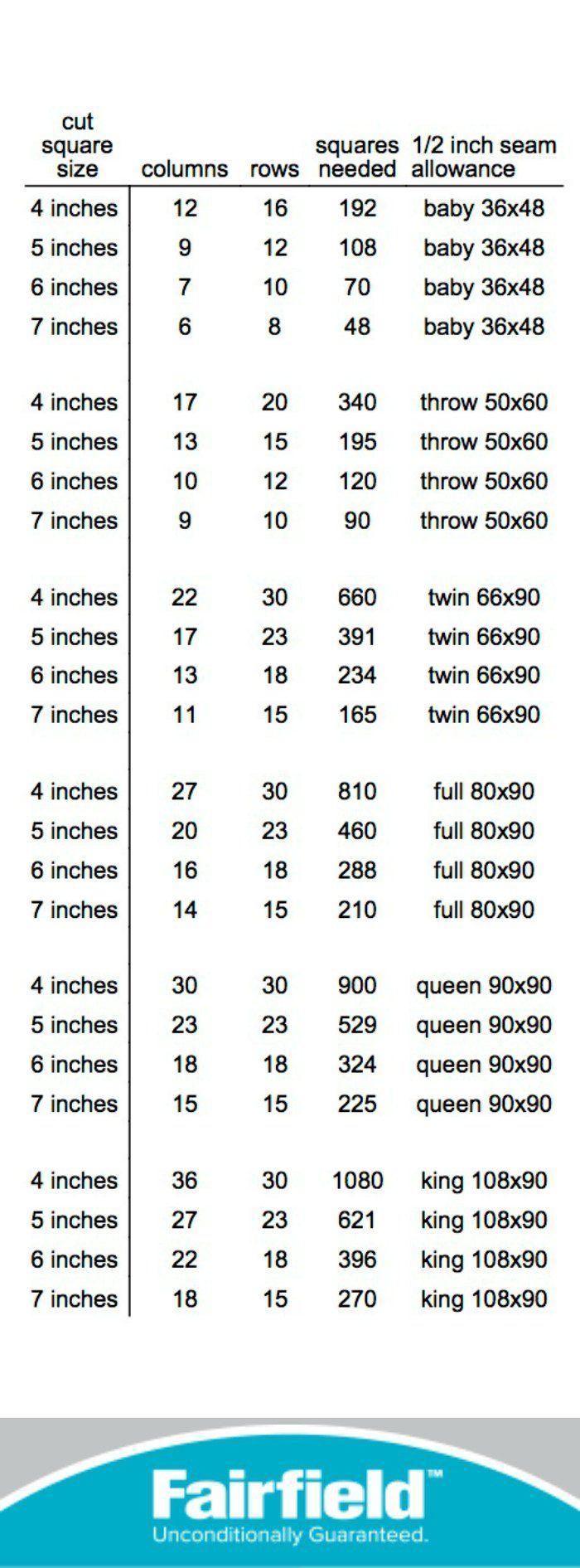 Best 25 Quilt Size Charts Ideas On Pinterest Quilt
