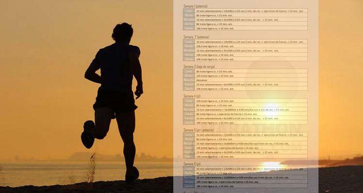 Sin duda que correr una carrera de 5k puede ser algo inolvidable si tienes ganas sobre todo de entrenar para prepararte. Es una distancia ideal para partir corriendo tus primeras carreras, p…