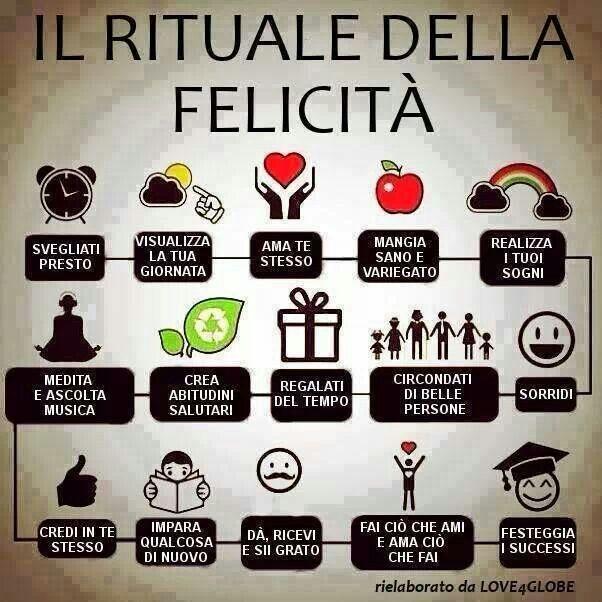 .il rituale della felicita'