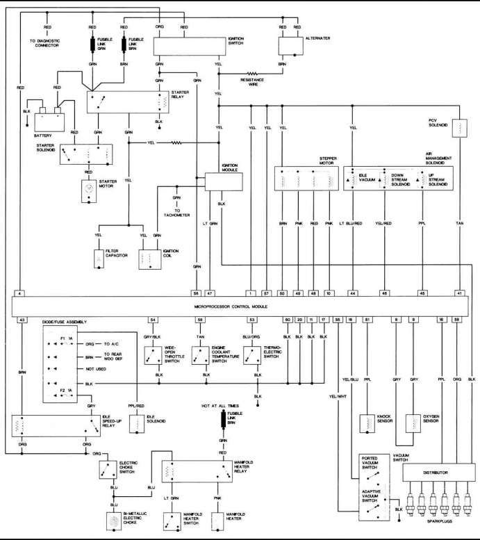 Engine Wiring Diagram And Cj Engine Wiring Schematics Online In 2020 Jeep Wrangler Engine 1987 Jeep Wrangler Jeep Wrangler