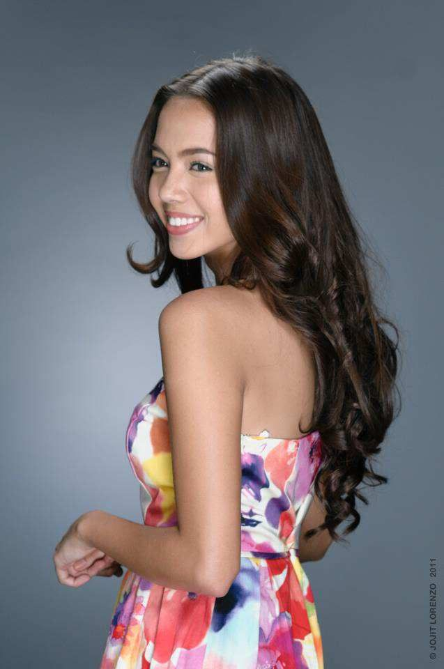 Julia Montes | LoveZ Journey And All About....