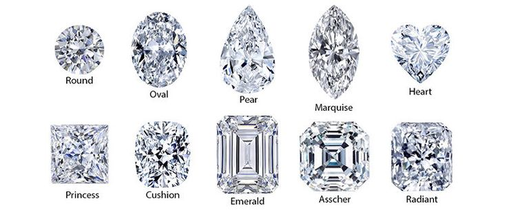 Kimberfire's blog on all the different diamond shapes!