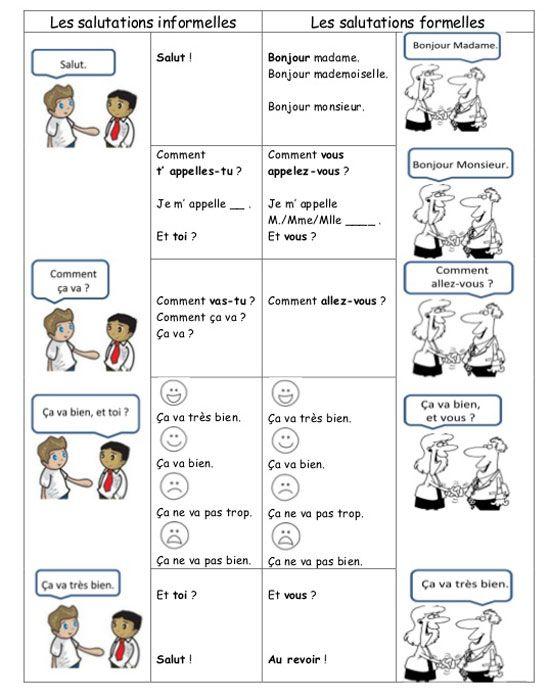 FLE en ESO: Niveaux de langue et les salutations (familier et formel)
