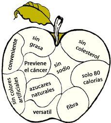 Beneficios de la manzana.