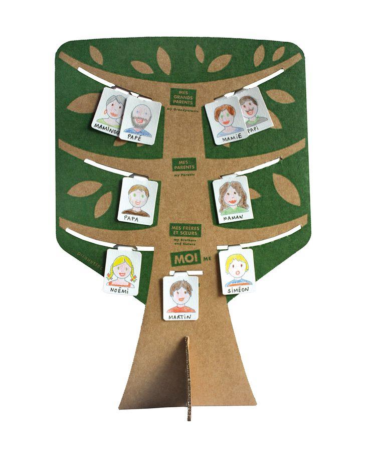 Kinderen begrijpen gemakkelijk hoe hun familie in elkaar zit, met deze stamboom van Pirouette Cacahouètte. Want die gekke oom, die tekenen ze lekker zelf. € 14,- houseofproducts.nl