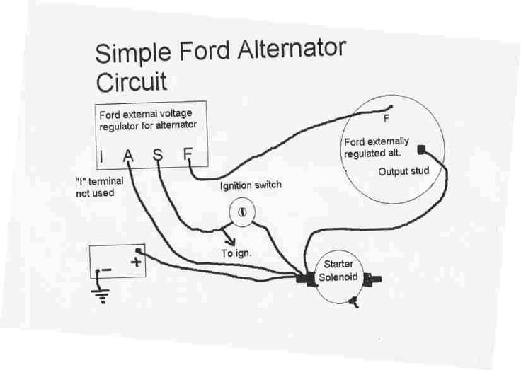 7405d41e96c7c56f1fcbd5844bd3ada1 ford to get 7 best alternator images on pinterest ford, ford ranger and jeeps ford tractor alternator wiring diagram at soozxer.org