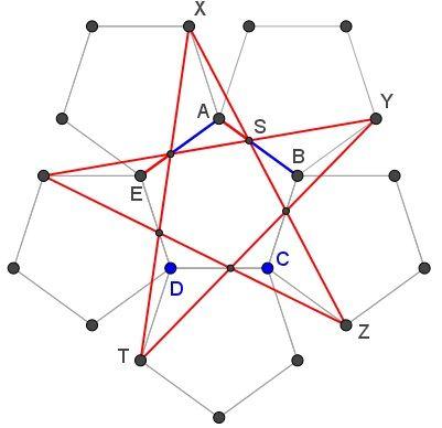 Star, Six Pentagons and Golden Ratio