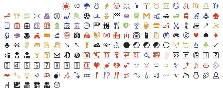 Museum of Modern Art Adds the 176 Original Emojis to Its Collection