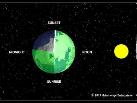 Animation Explaining the International Date Line | Video