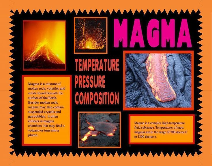 Make a Science Fair Poster | Volcano and Lava Poster | Science Projects for Kids