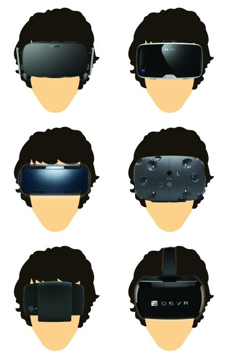 DIY self-portraits with VR headsets