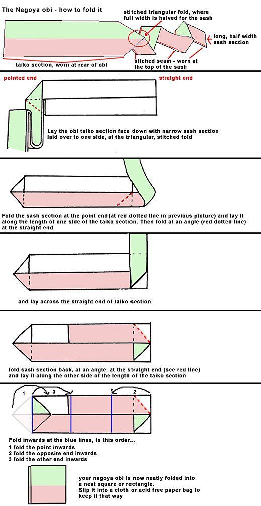 Fold Nagoya Obi diagram