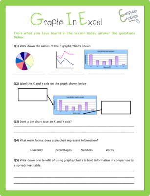 Microsoft Excel - Spreadsheets Graphs from Computer & ICT Lesson Plans on TeachersNotebook.com -  (2 pages)  - A brilliant worksheet which allows students to gain an understanding of graphs in Excel. Students also make the link between Maths and Excel
