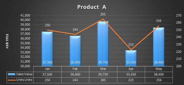 how to add another x axis in excel