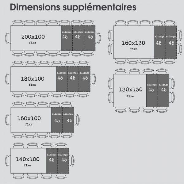 Dimensions de la table Couture