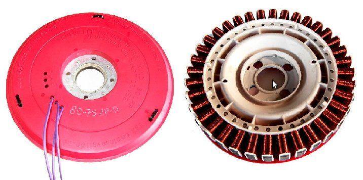 the 25  best magnetic generator ideas on pinterest