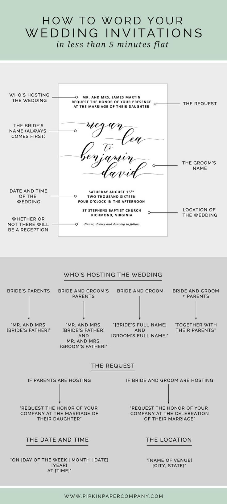 At A Loss For What To Say On Your Wedding Invitations Heres How Write