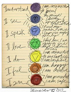 oh, now this is beautiful -- Chakra Doodle Meditation by allisoncrow, via Flickr