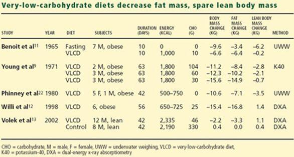 muscle mass meal plan pdf