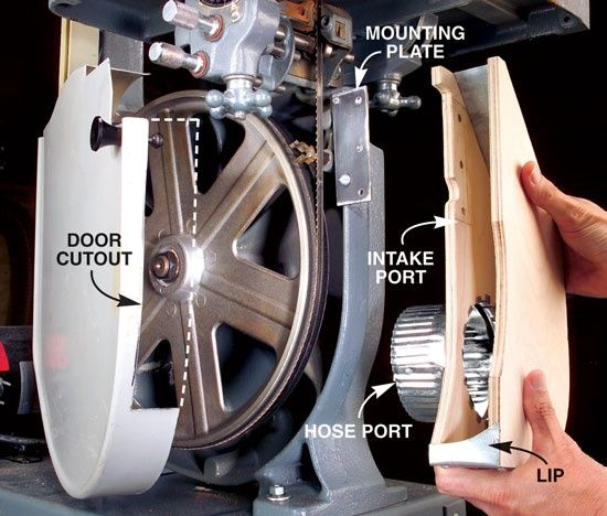 Dust-Free Bandsaw - The Woodworker's Shop - American Woodworker