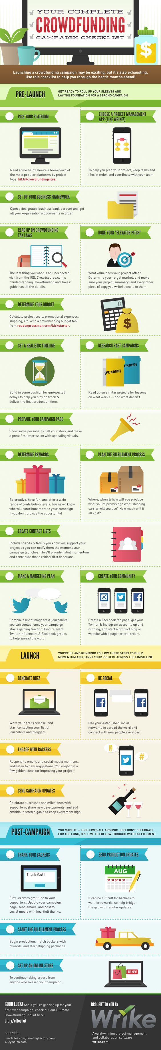 2574 best project management images on pinterest read more on tipsographic project management agile project management tools 1betcityfo Images