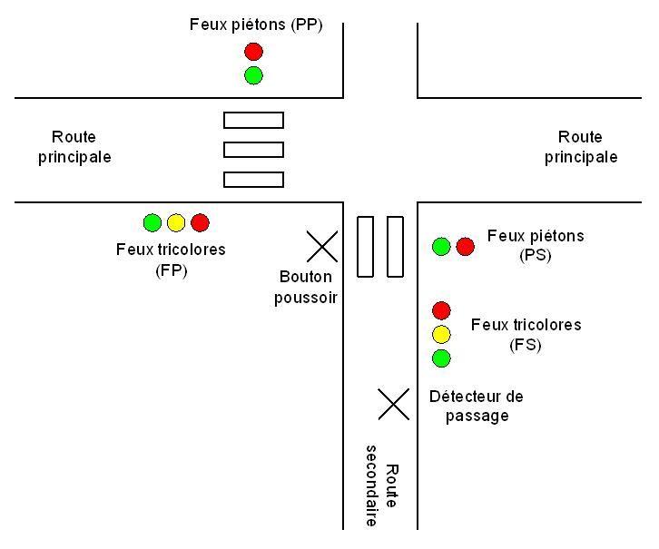 Projet à microcontrôleur PIC 16F84A / 16F628A