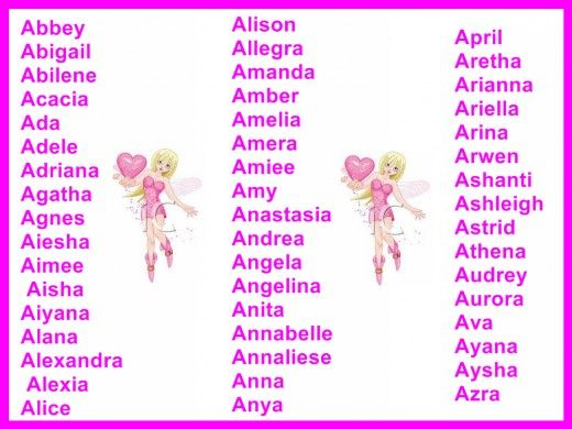 Girls Names Starting With A.Where they come from and what they mean.