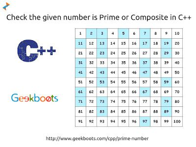 The  Best Composite Number List Ideas On   List Of