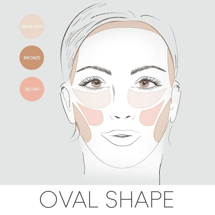 Beauty Tip: Here's how to apply your blush, bronzer & highlighter if you have an oval face shape.