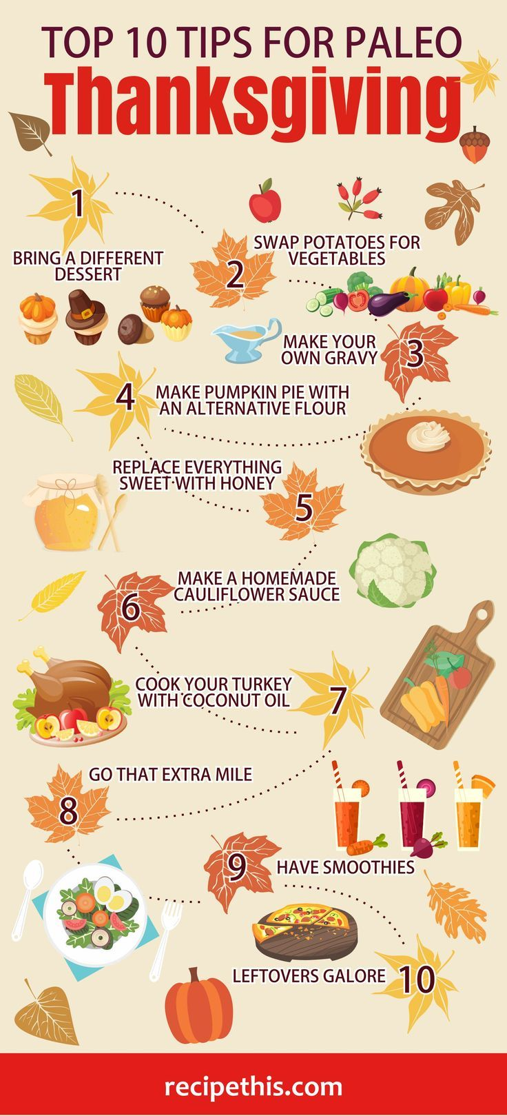 Cooking Tips | Here are top 10 tips for a Paleo thanksgiving from RecipeThis.com