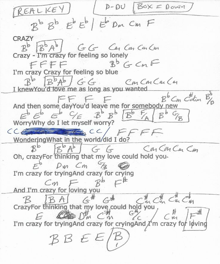 Crazy patsy cline guitar chord chart in bb major and