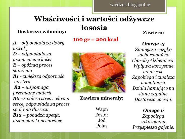 Wartości odżywcze świeżego łososia