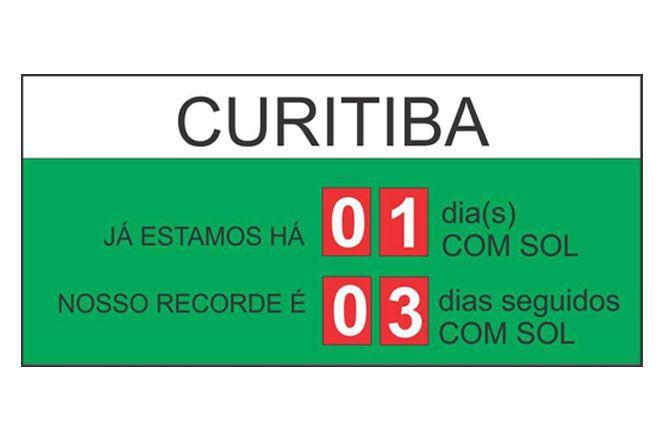 Prefeitura de Curitiba brinca c/ previsao do tempo e agrada fãs da pagina no Facebook http://www.bluebus.com.br/prefeitura-de-curitiba-brinca-c-previsao-do-tempo-e-agrada-fas-da-pagina-no-facebook/