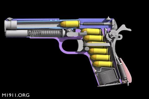 Mundo Desconocido ~ mecánica armamentística en gifs... pistola semiautomática.
