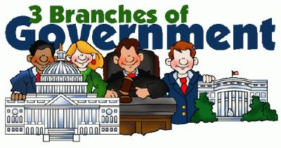 Three Branches of Government WEBQUEST