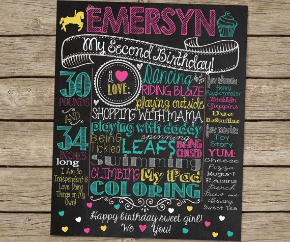 2nd Birthday Chalkboard Poster Sign For Second Birthday