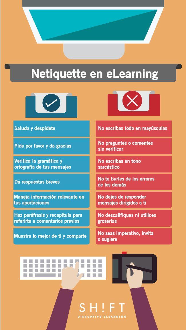 Fuente│ Netiquette: manual de cortesía para la comunicación en e-learning. Por Emilia Iñigo. En Blog SHIFT eLearning. Vía Belén Rojas