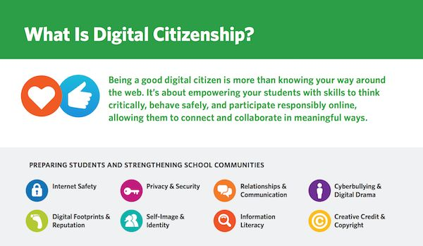 Looking for ways to introduce Dig Cit to your community during Digital Citizenship Week? Share our What is Dig Cit? one-page explainer!