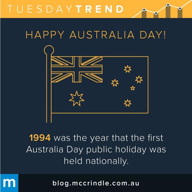 #TuesdayTrend #AustraliaDay #PublicHoliday #Australia #Aussies #DownUnder