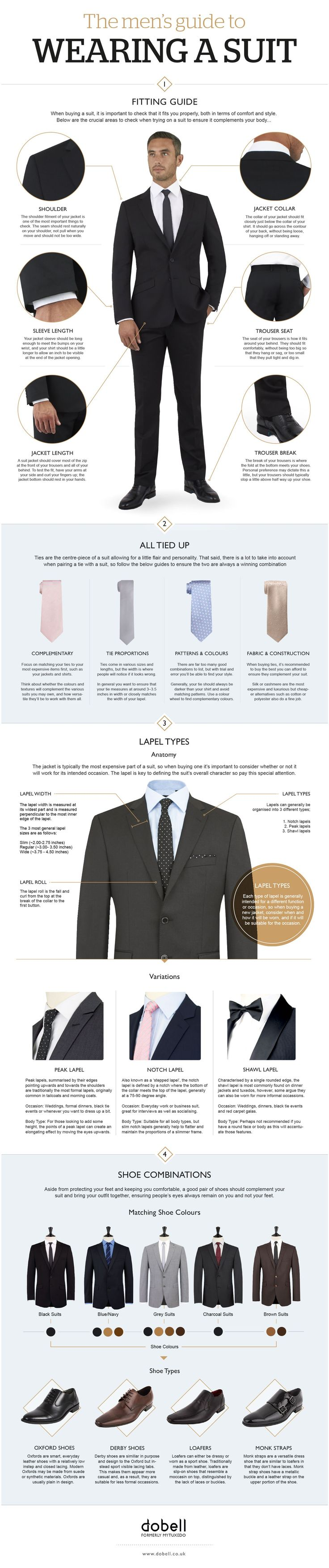 The Men's Guide to Wearing a Suit