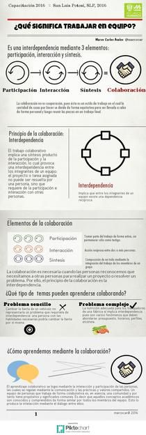 Trabajo en equipo | Piktochart Infographic Editor