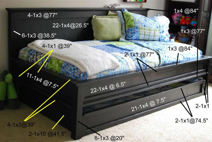 craftyc0rn3r: Building a Bed: The Plans