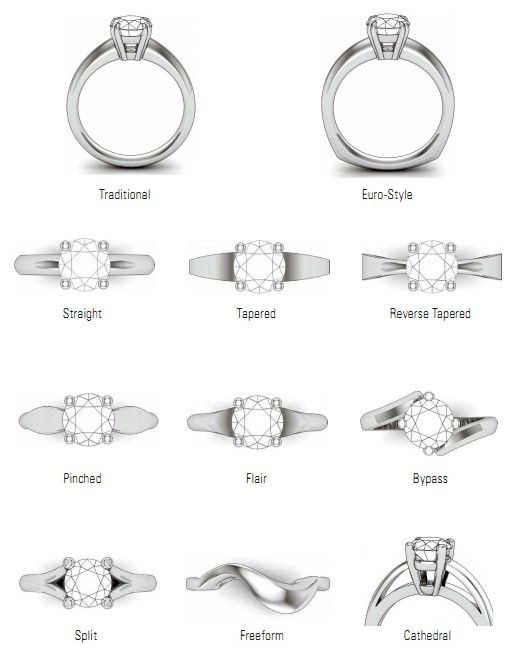 wedding ring types ring shank style names of different ring shank styles 1005